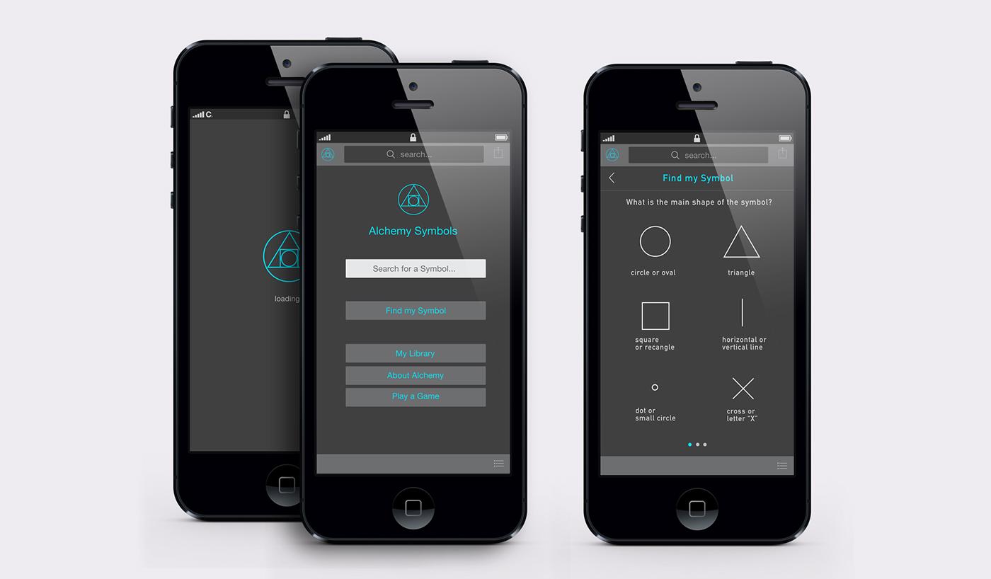 Alchemical Symbols App On Behance