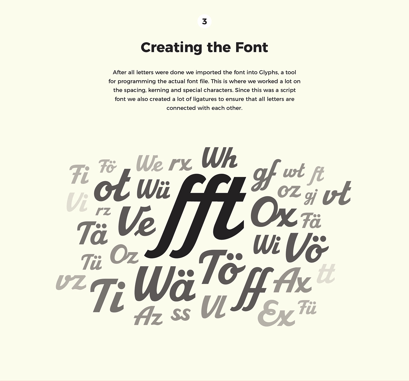 corporate Custom font Typeface