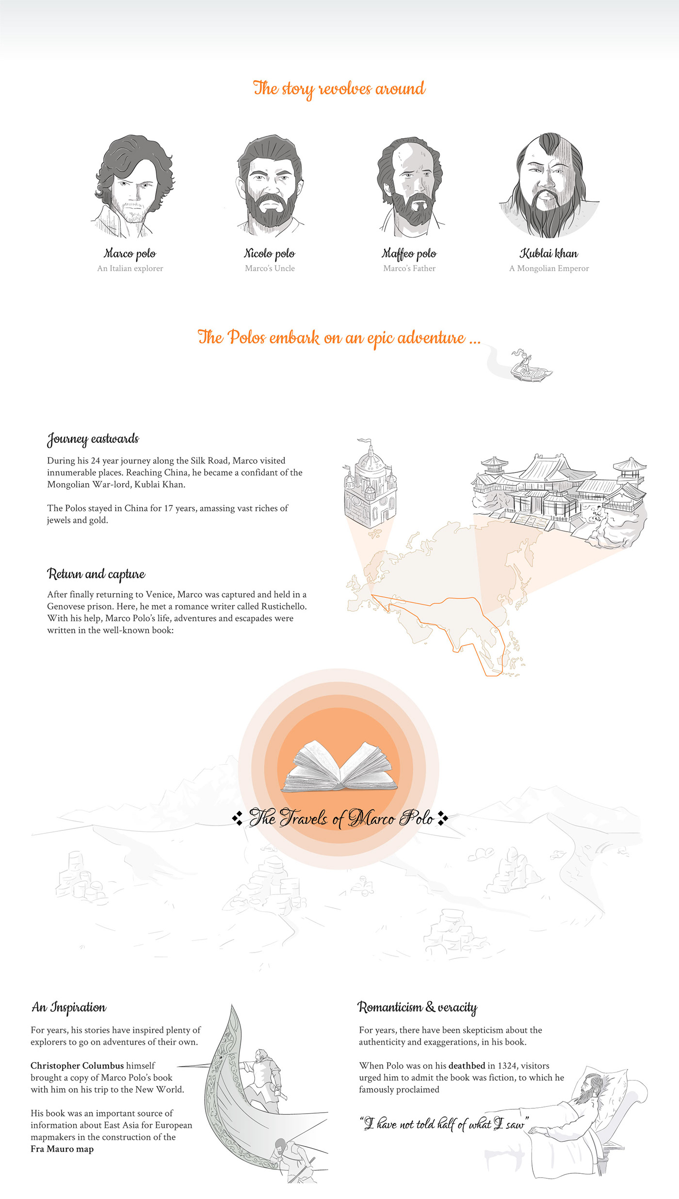 narrative cartography user experience interaction Web marco polo user interface ILLUSTRATION  adobeawards