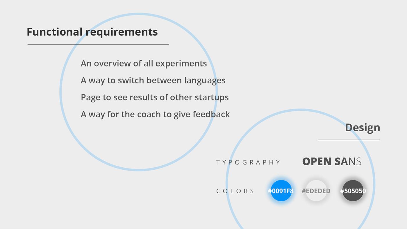 web application UI ux usertest design Website graphic design