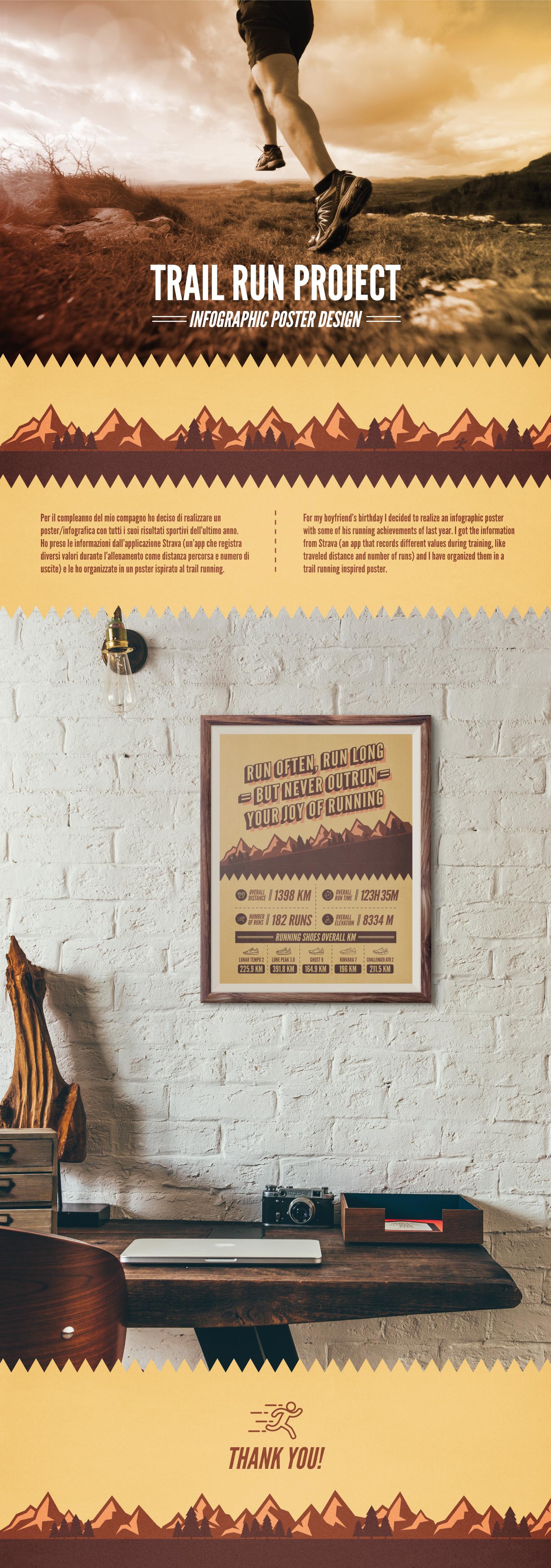 poster graphic design  run Trail Run ILLUSTRATION