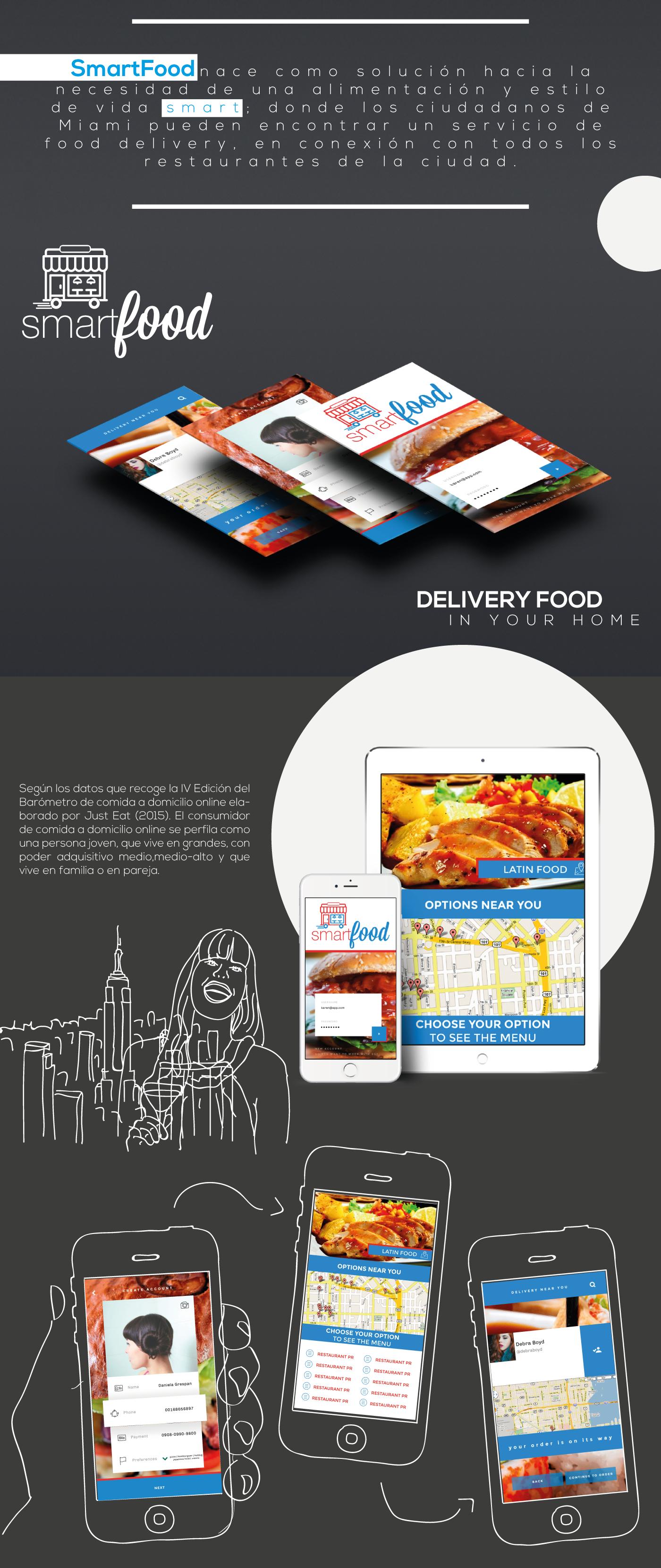design art direction  design ui Interface interaction
