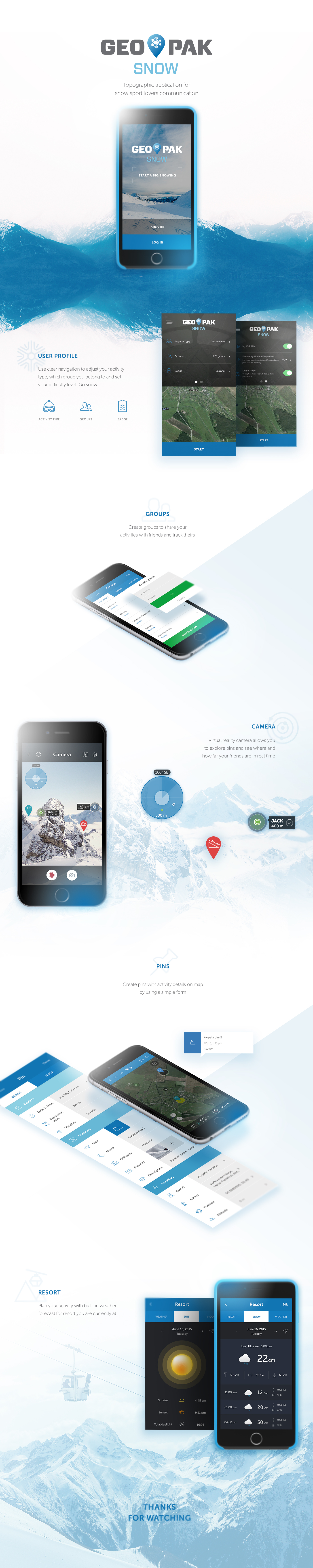 application snow sport Topographic