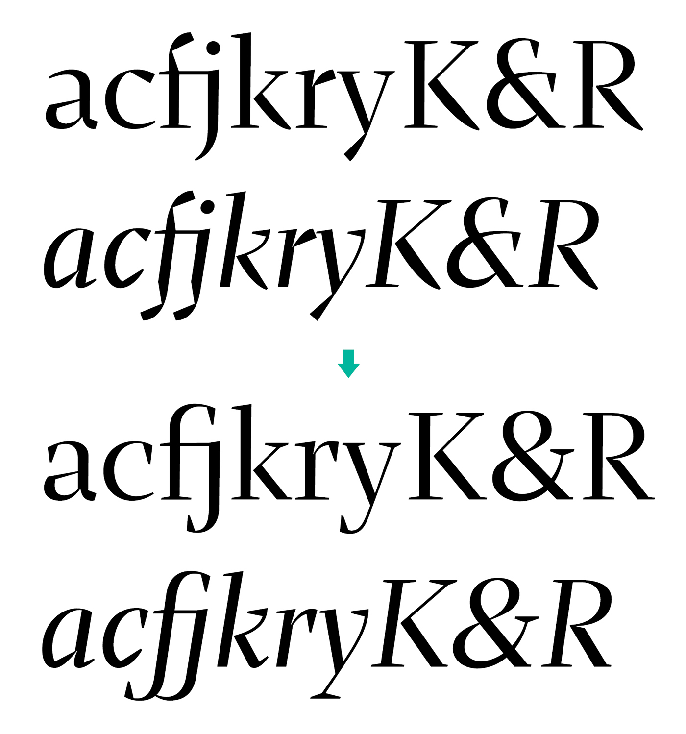antiqua Sharp Typeface facetted serif Display font text type typedesign