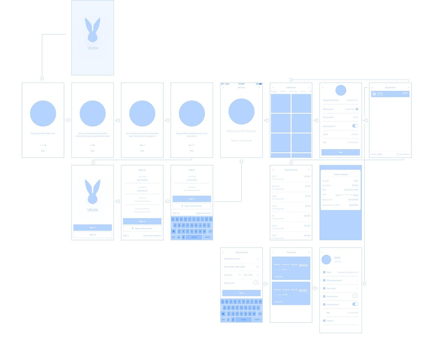 app ios payment schedule iphone design service