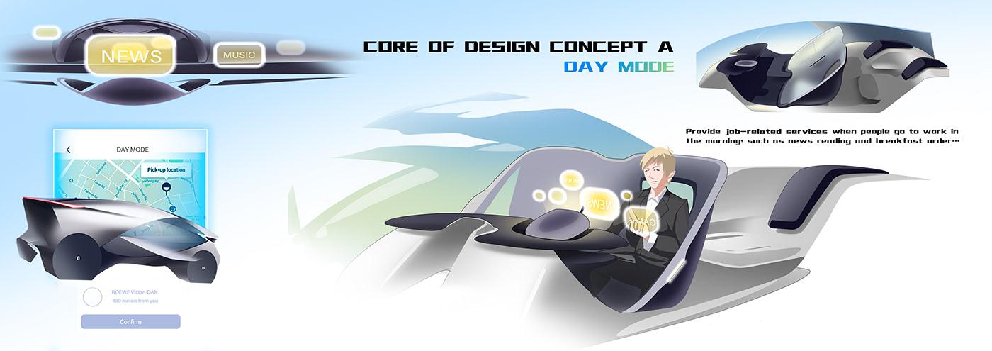 automotive   car cardesign sketch rendering Alias Roewe SAIC industrialdesign design