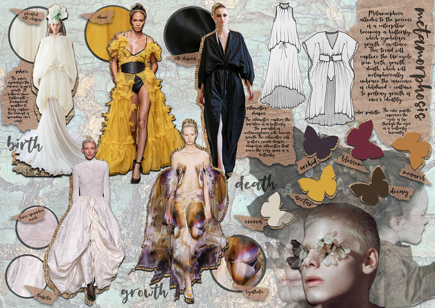 fashion design trend research concept development fabric research Collection ILLUSTRATION  womenswear color palette fabric plan hand rendering