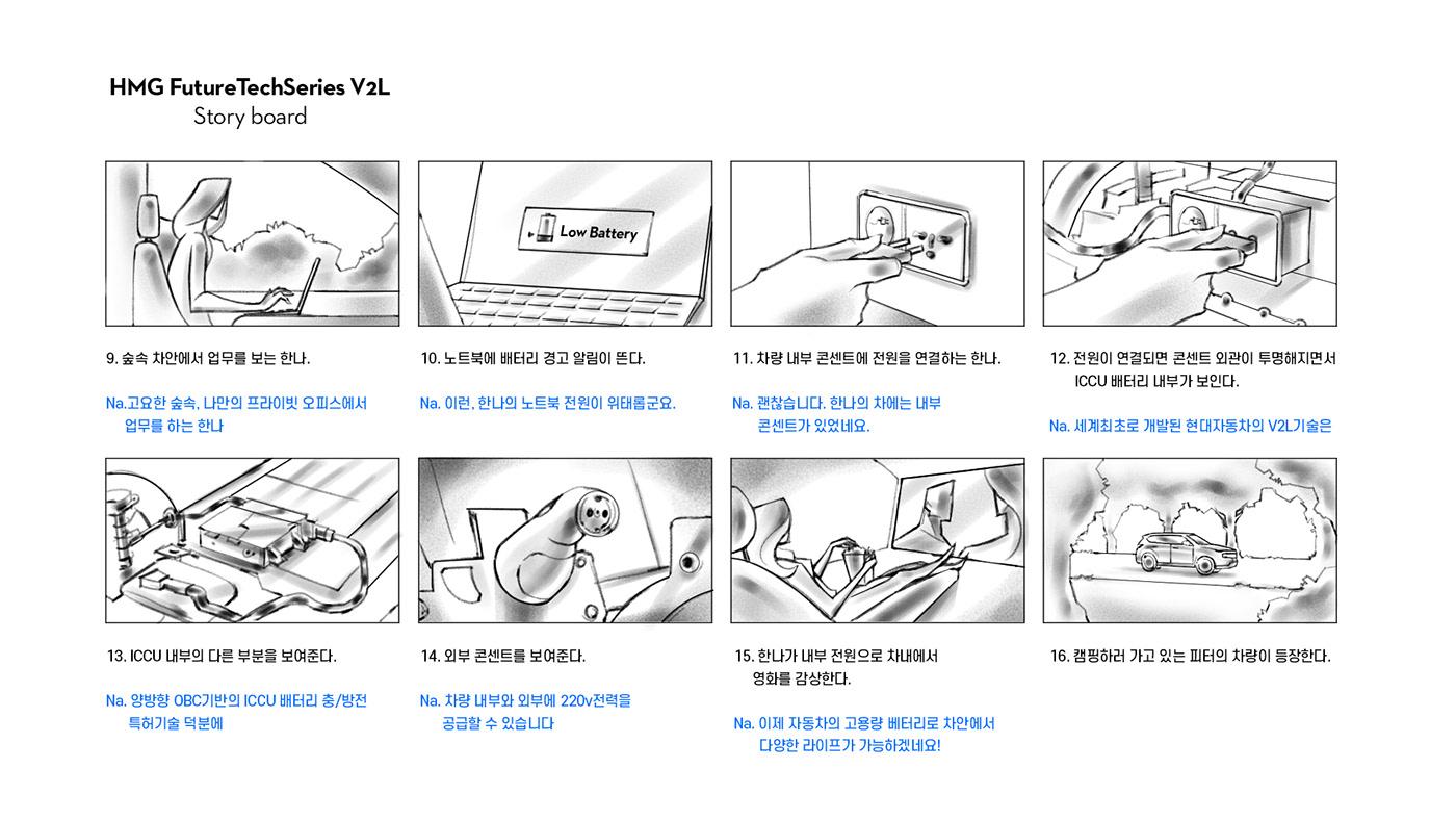3D animation  car Character cinema4d city future Hyundai kia motiongraphic