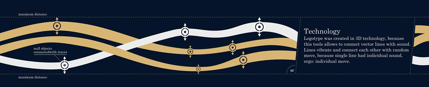 jazz music poster Website Logotype Technology line artistic school graphic