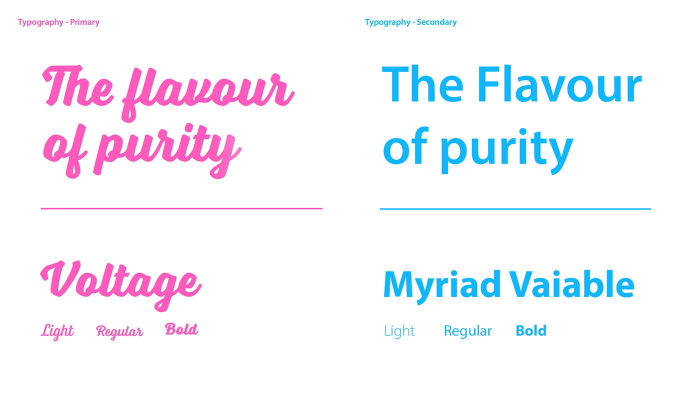 branding  draphicon Identity Design logo animation milk branding Packaging graphic milk freelancing graphic design delhi