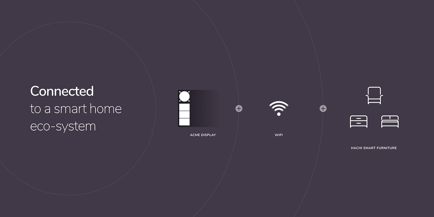 alarm,Health,home,music,sleep,time,uiux,weather,dashboard,system