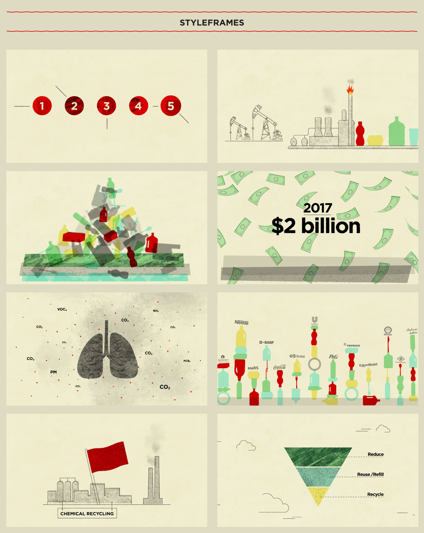 animation  Chemical Recycling climate crisis explainer motion motion graphics  plastic pollution