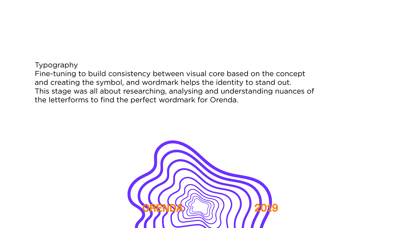 branding  communication graphic design  Identity Design