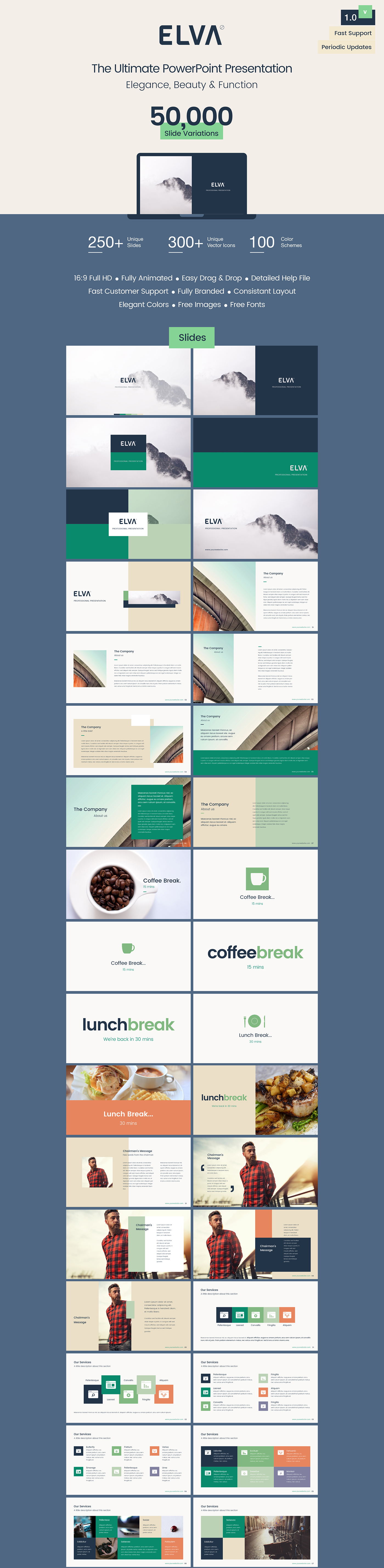 ultimate powerpoint presentation template elva on behance