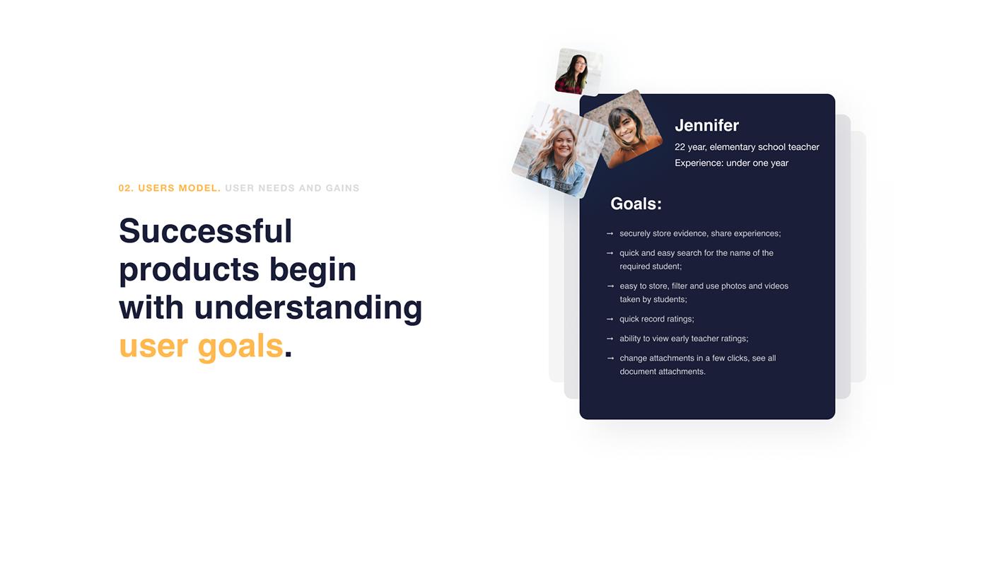 admin panel Assessment dashboard eLearning Platform UI ux Web Design  webapp