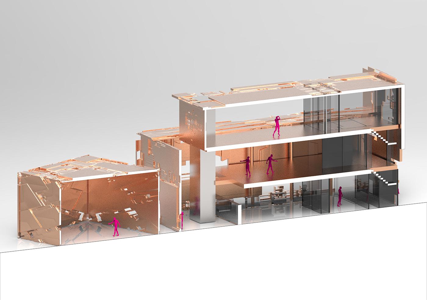 architecture commercial Glitch taxonomy