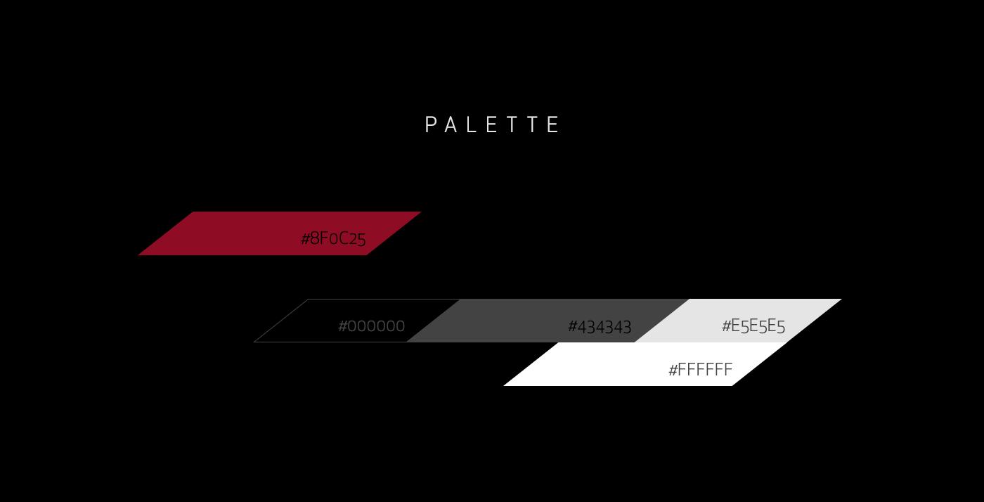 alfa romeo Formula 1 f1 Instagram Stories sauber leclerc Ericsson FERRARI pirelli infographic