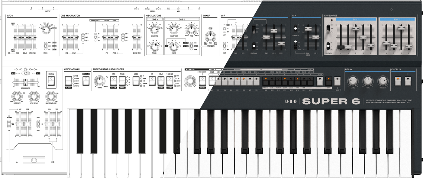 Image may contain: music, synthesizer and musical keyboard