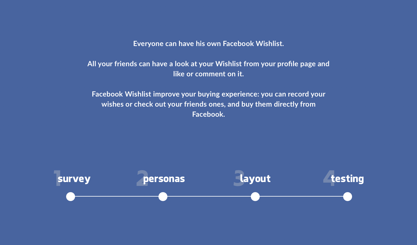 ux UI Interaction design  research facebook wishlist concept social gift Advertising