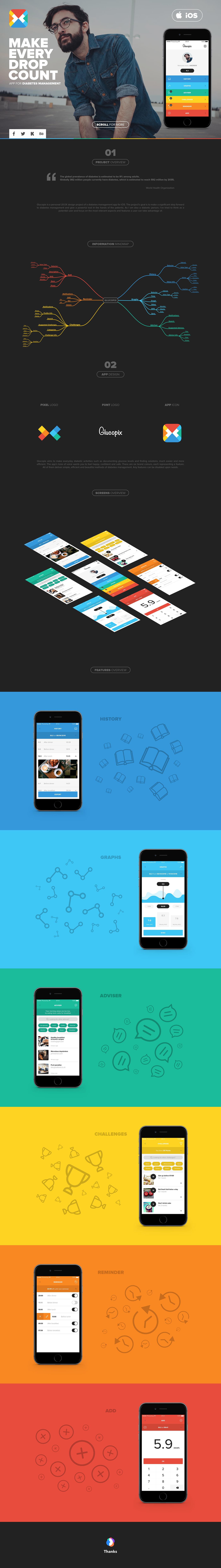 app ios apple iphone Health healthcare diabetes tracking flat color app design Application Design glucose