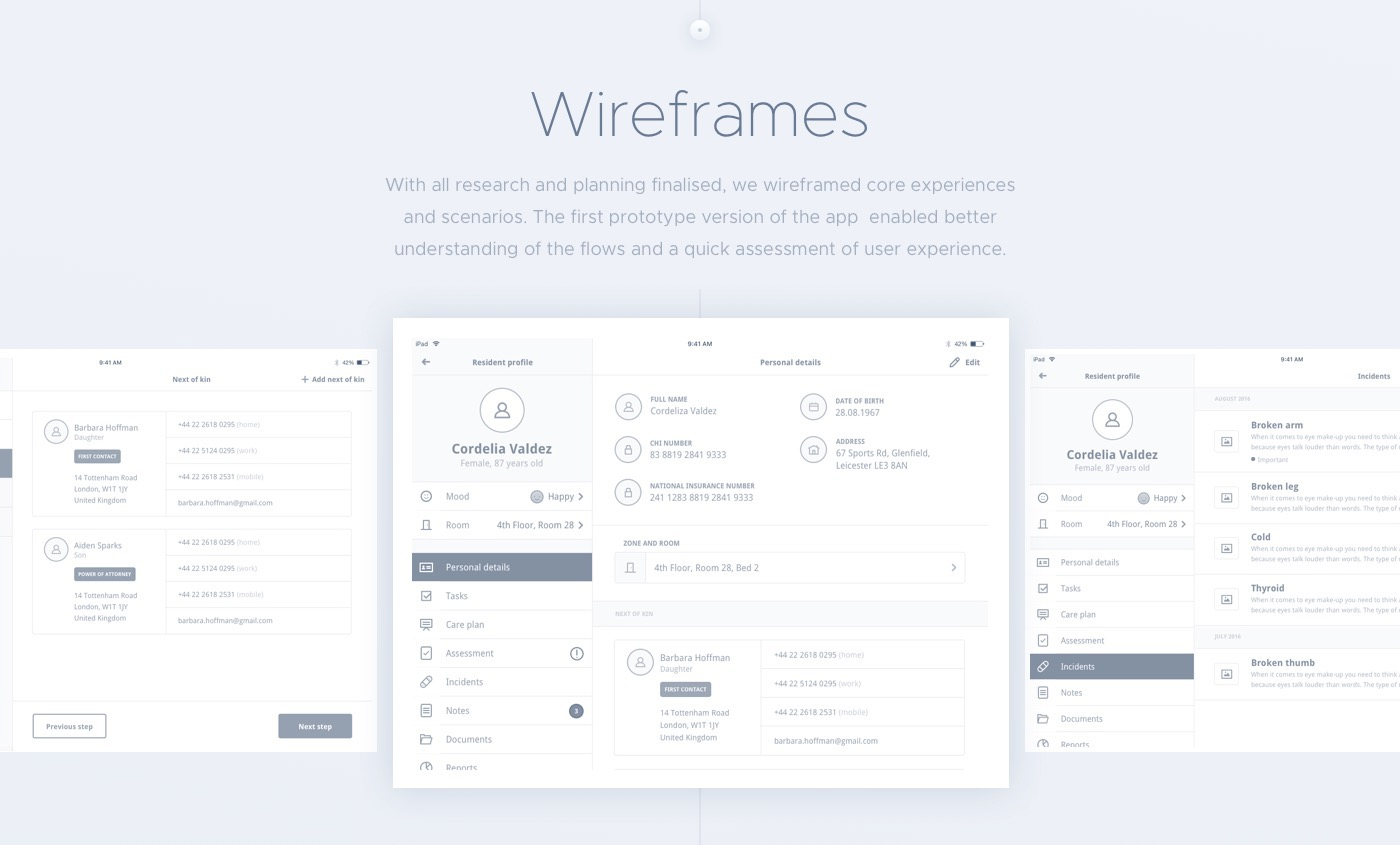 admin panel Management System iPad ipod UX process user flow wireframes visual design task management Style Guide