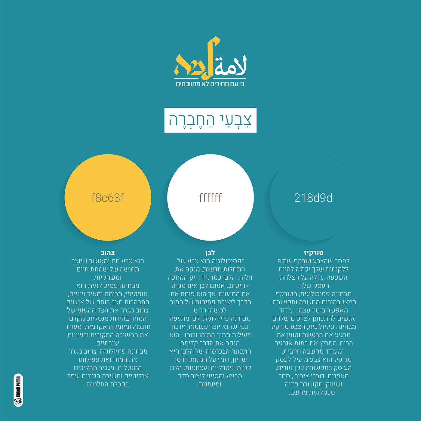 brand branding  company fulldesign logo