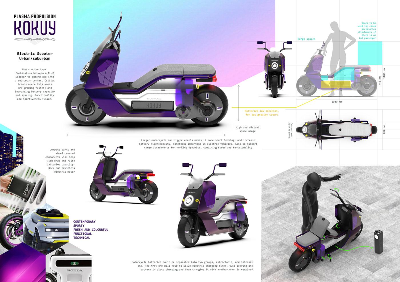Scooter electric all terrain KOKUY motorcycle Latin America moto motocicleta