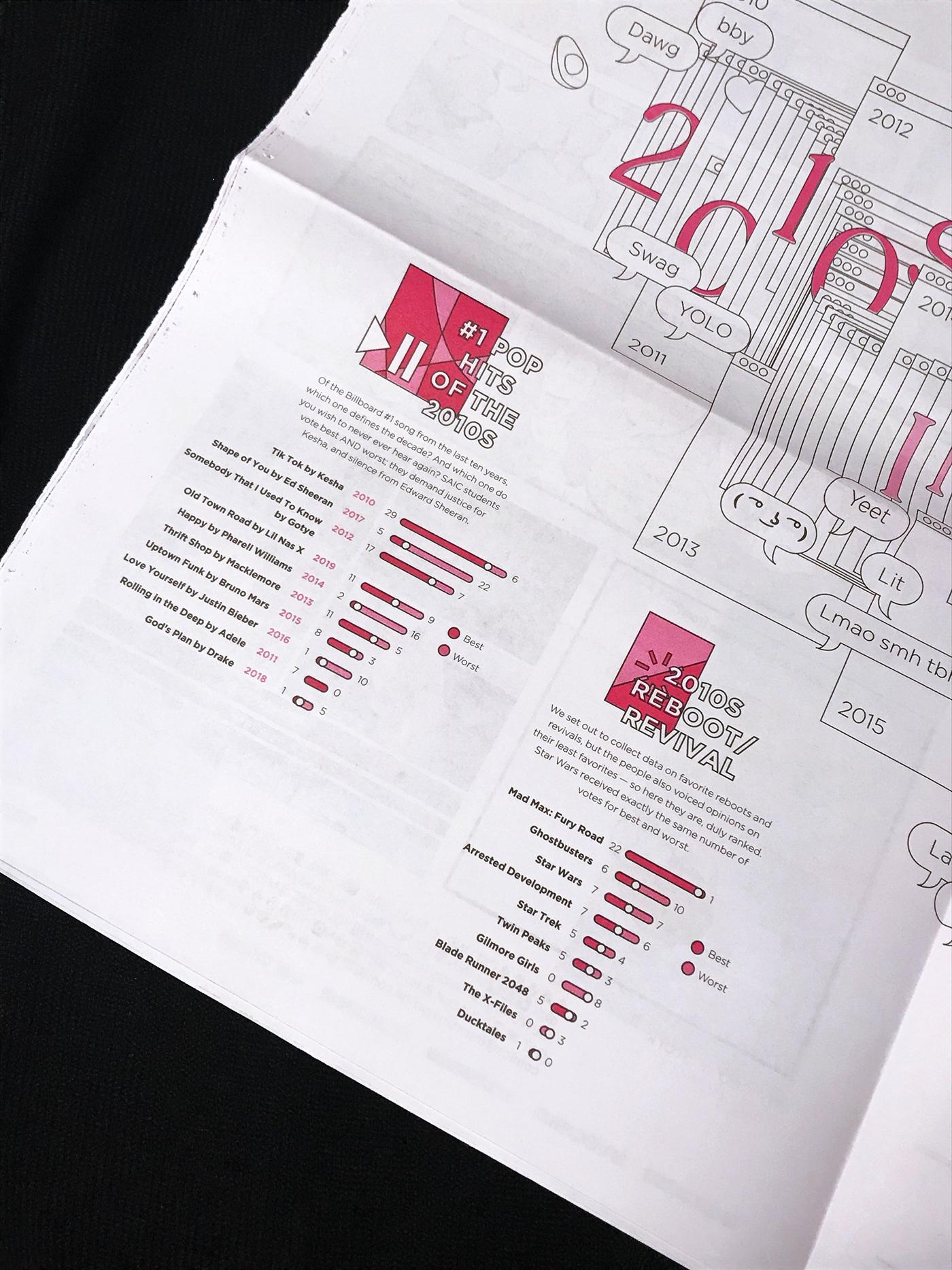 Image may contain: menu and handwriting