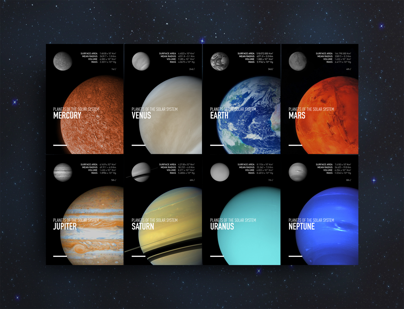 a report on the planets of the solar system It is the second largest planet in the solar system having a radius 9 times that of earth (57,000 km) and a mass 95 times that of earth saturn orbits the sun once very 29 years (at about 1400 million km) and is mainly comprised of gas (96% hydrogen and 3% helium) and is presumed to have a rocky core surrounded by a sea of liquid metallic hydrogen.