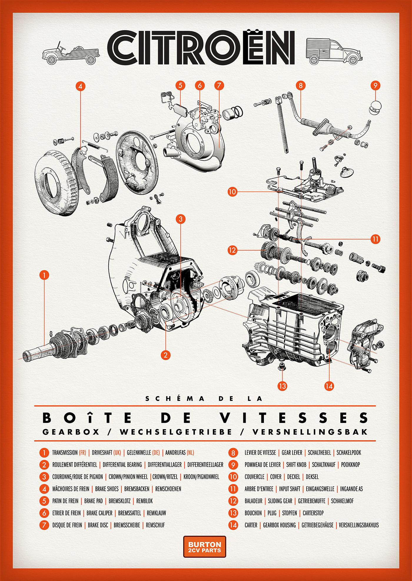 D d poster design - D D Poster Design 56