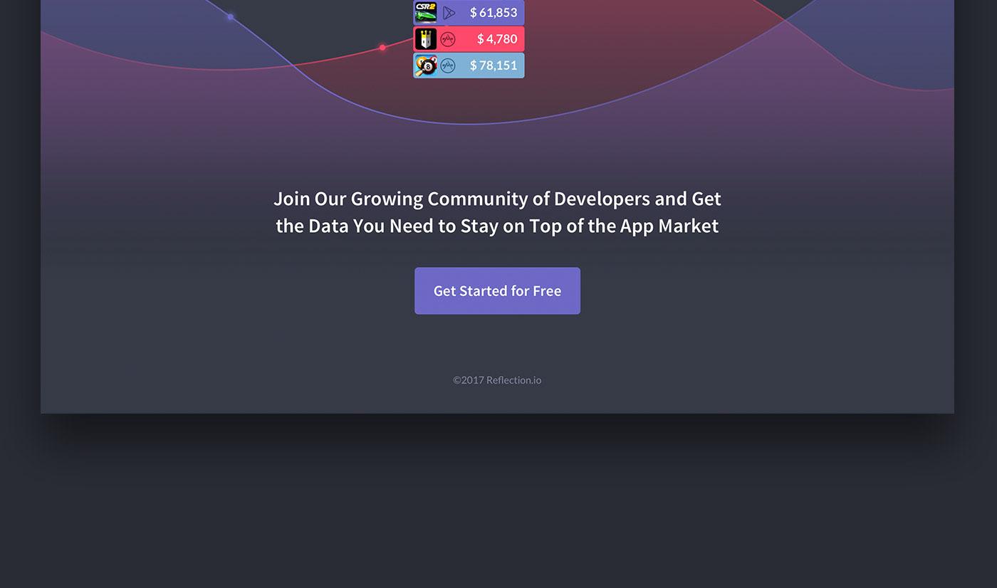 landing page branding  UI ux app