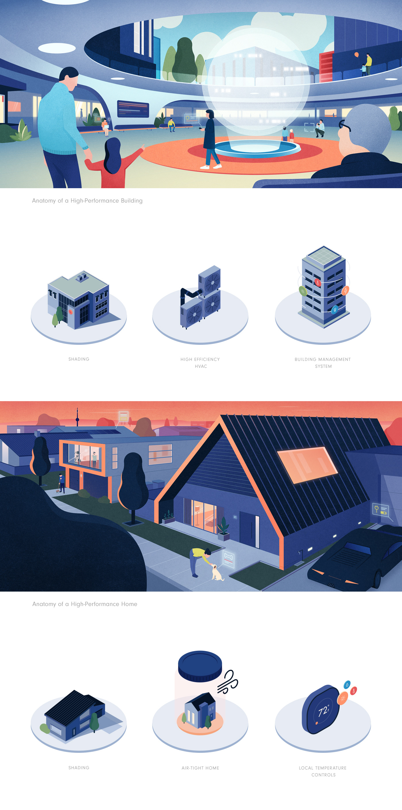 Perspective Isometric spot illustration ILLUSTRATION  environment innovation durability building home people