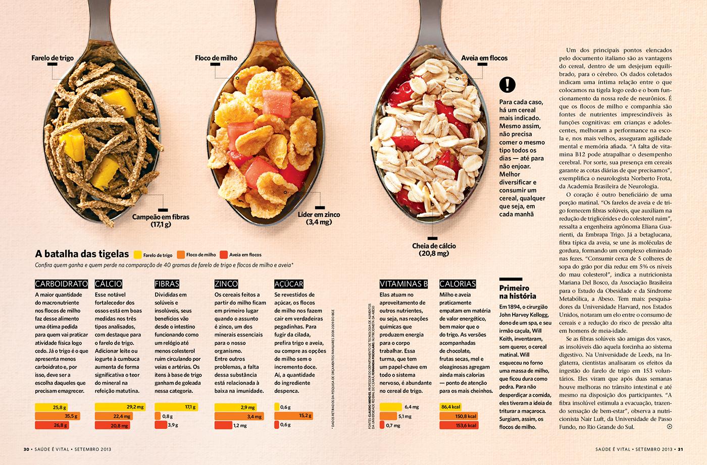 Adobe Portfolio revista saúde editorial Food  design inspire magazine
