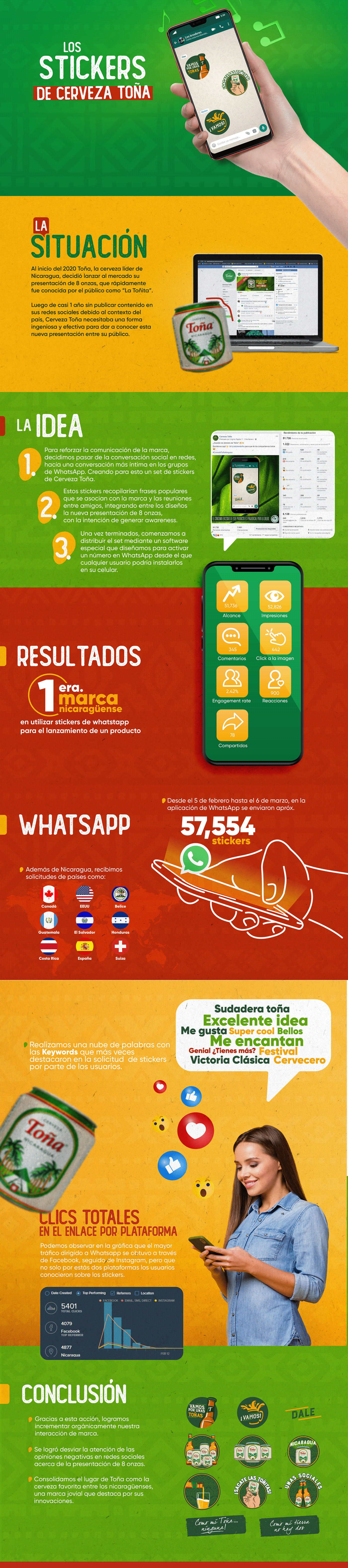 Advertising  beer Cerveza Toña graphic design  innovation nicaragua social media stickers TOÑA WhatsApp