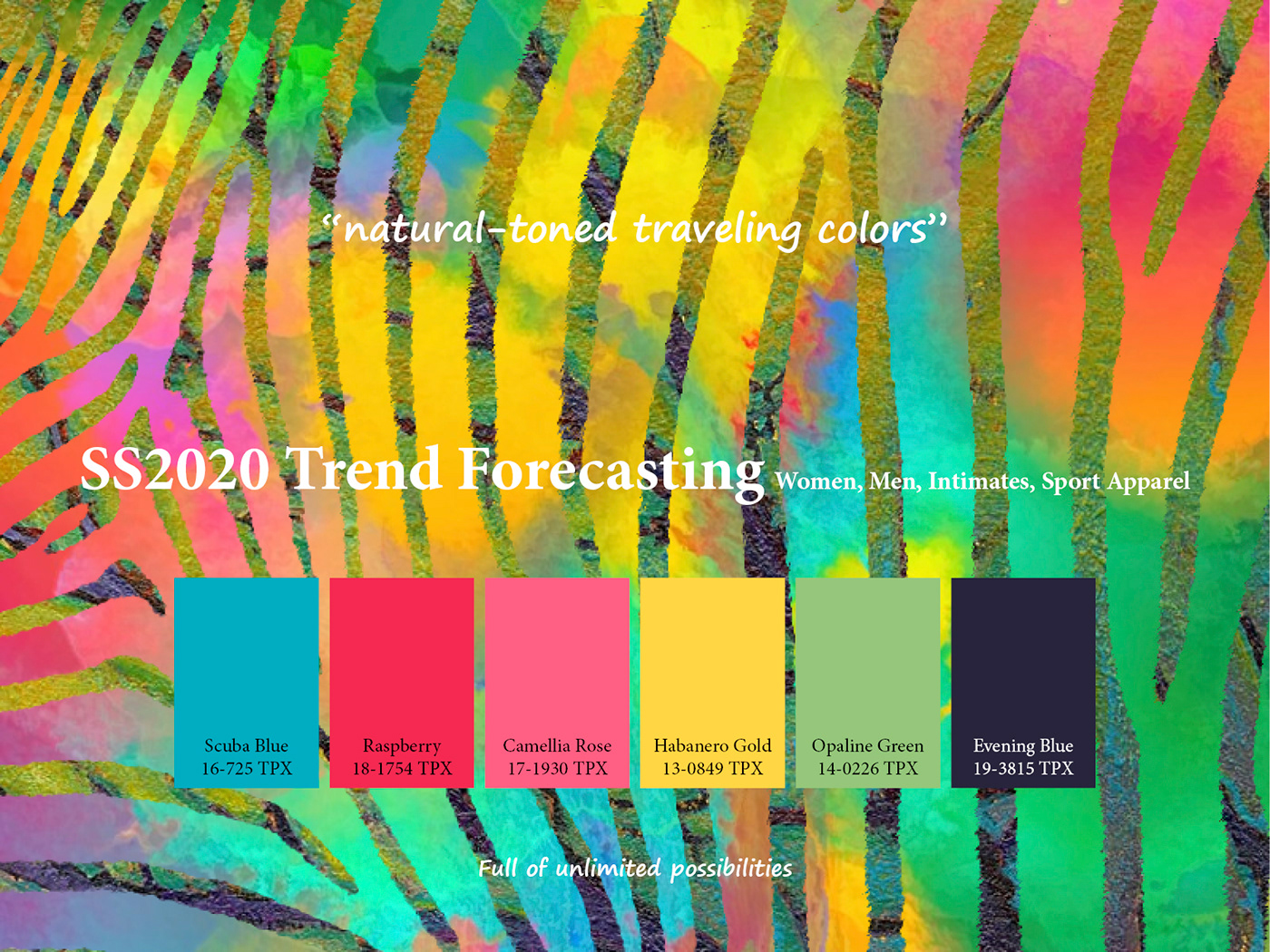 SS2020 Trend forecasting on Behance
