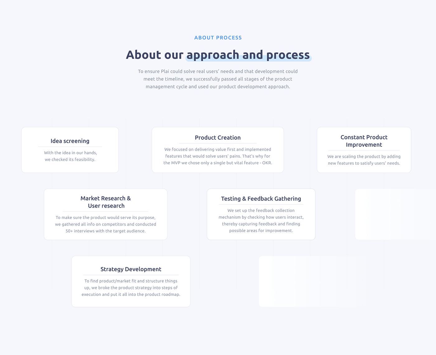 app design design ui design UI/UX user interface UX design Web web app web application Web Design