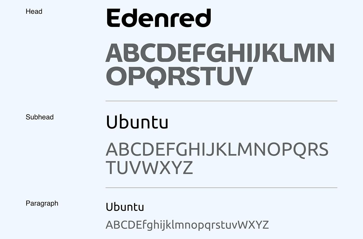 Edenred payment ticket 即享卷 rwd 網頁設計