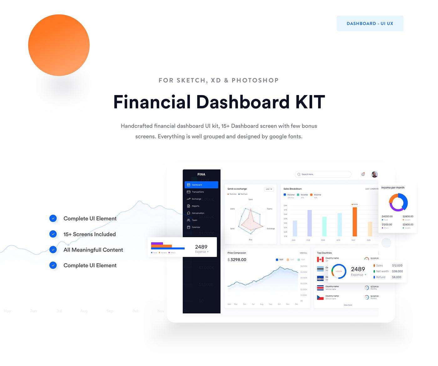 Financial Dashboard UI Kit on Behance