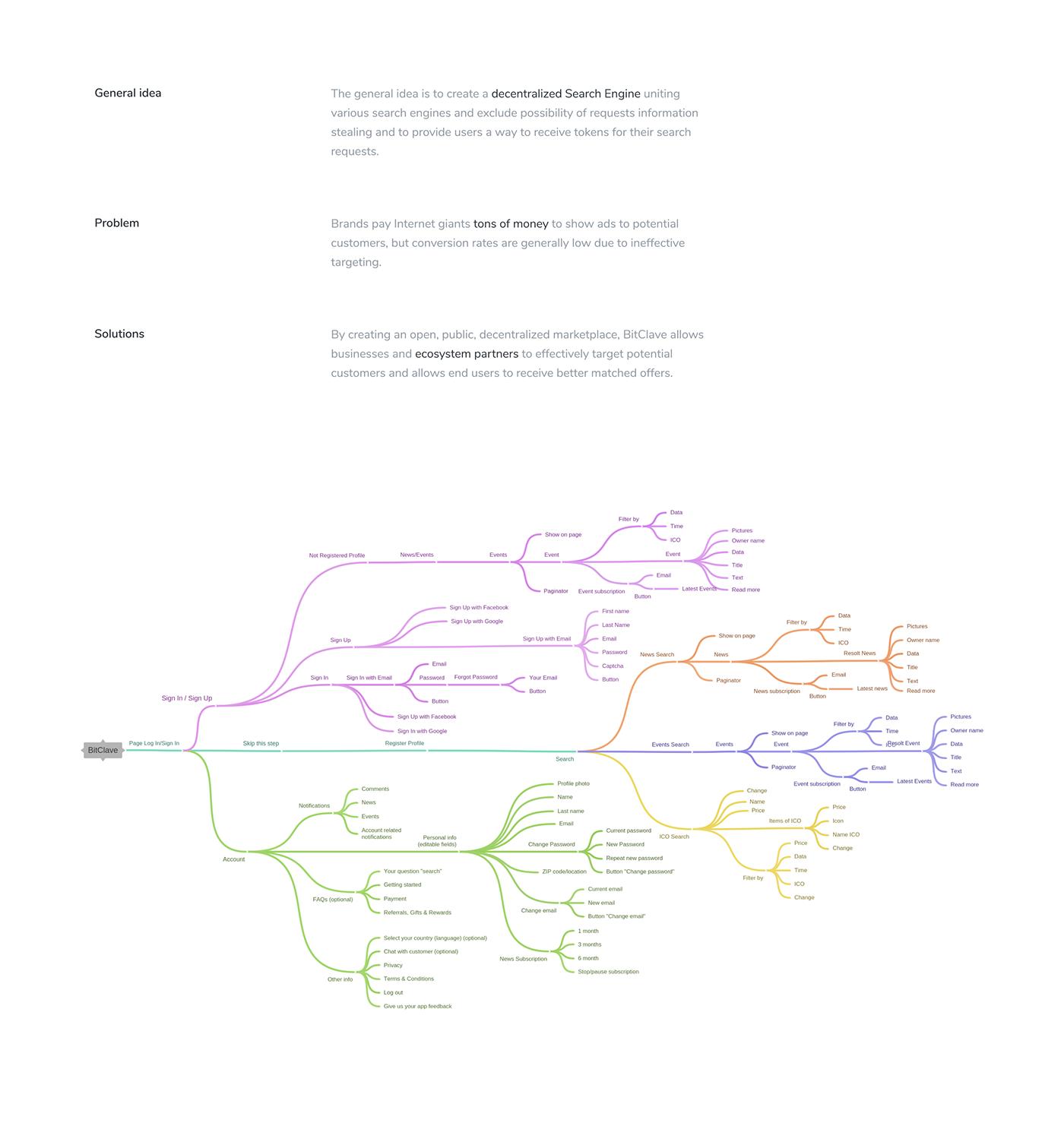 Web Design  Prototyping animation  ILLUSTRATION  UI ux parallax landing page Website