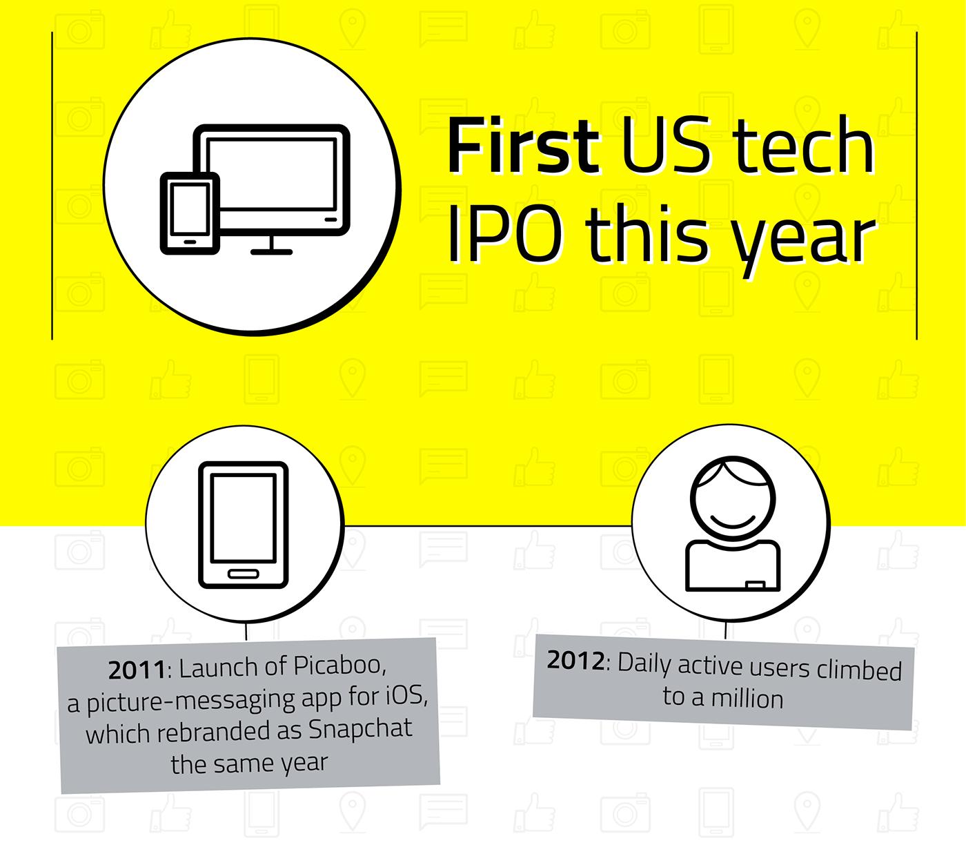 infographic information icon design  animation