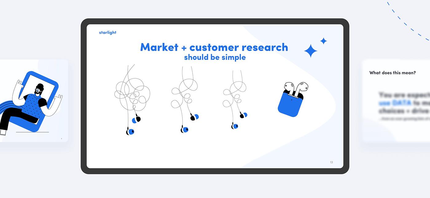 analytics,Business presentation,company presentation,presentation