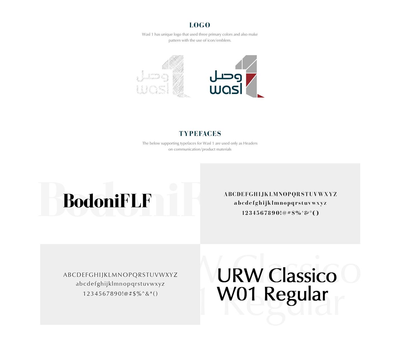 Wasl 1 Real Estate Website Design Ui Ux Case Study On Behance # Muebles Deutsch