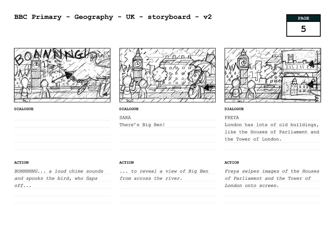 Sample storyboard page for a Geography animation.