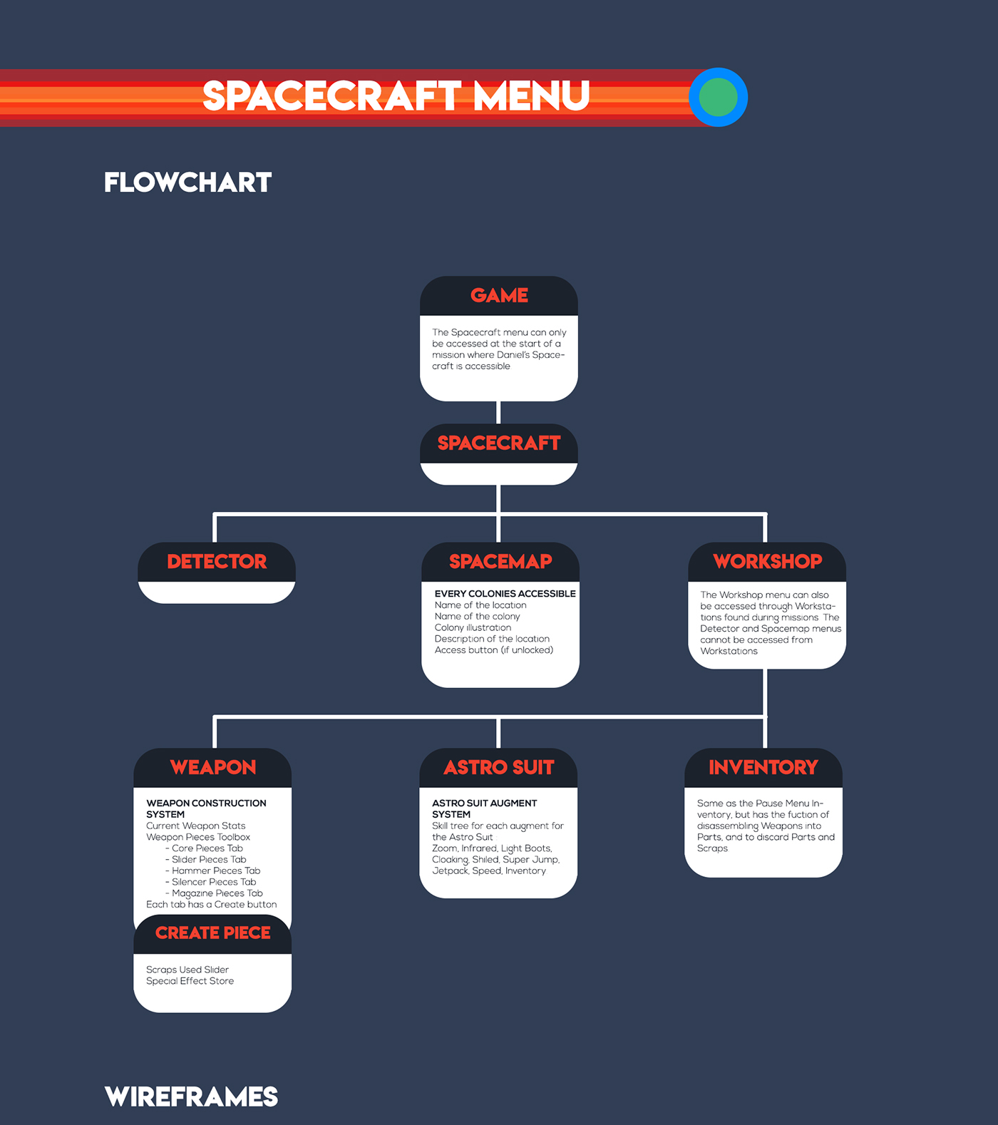 game design UI ux Interface Web Space