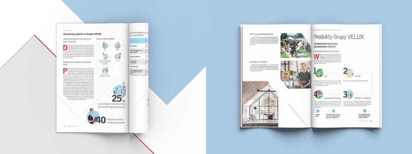 Corporate Design CSR infographic motion design print publication Velux