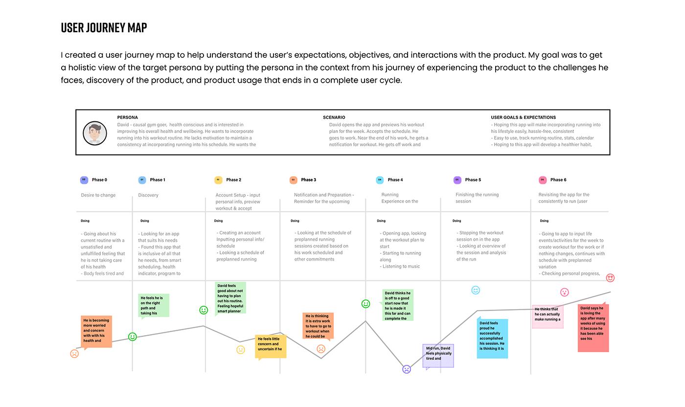 Case Study creative thinking design strategies fitness Mobile app running statistics UI user study ux