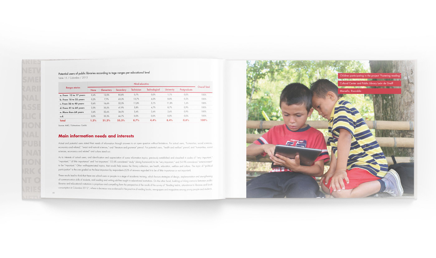 Bibliotecas libraries Public Libraries colombia Gates Foundation book editorial Diseño editorial diagnostico