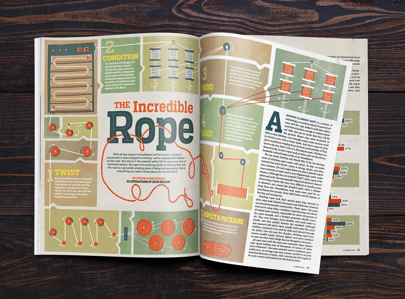climbing rock climbing rope ILLUSTRATION  magazine