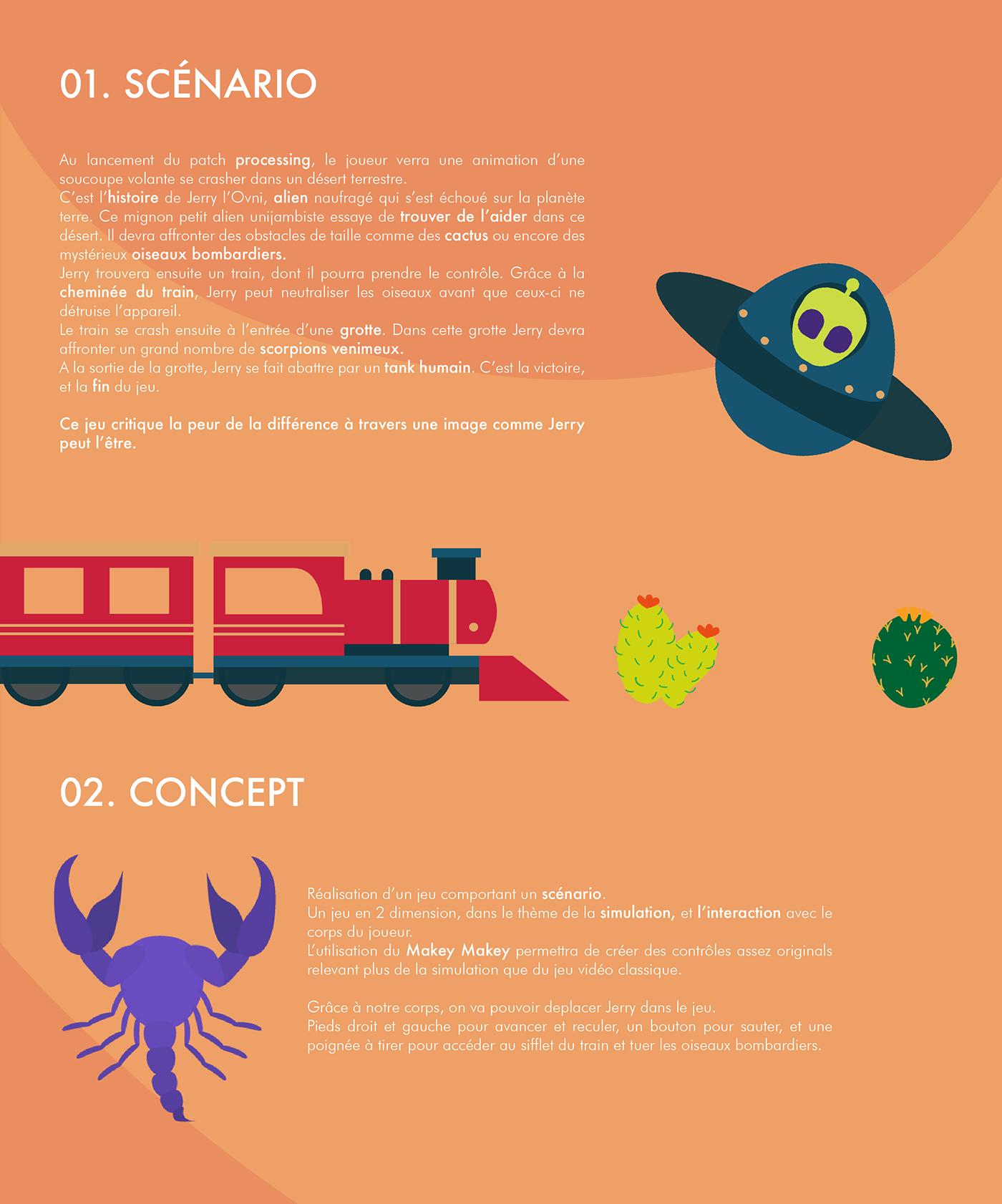 game game design  interaction Interaction design  makey makey processing Illustrator photoshop video game alien