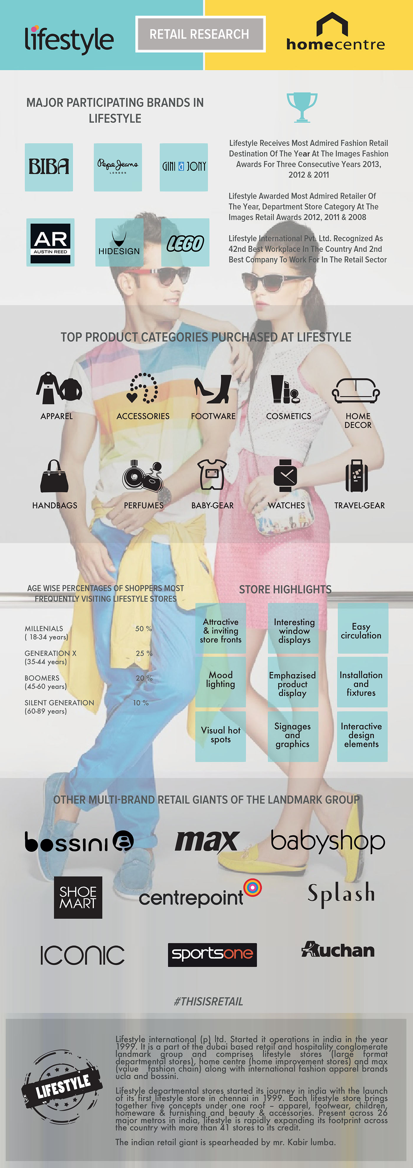 literature view impact on organised retail and unorganised retail sector In the retail sector  home retail the impact of gst on the retail sector in india retail hub the impact of gst on the retail sector in india by indiaretailing.